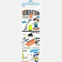 La génération Z ou iGénération ou Génération silencieuse en 1 seule image
