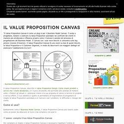 Il Value Proposition Canvas