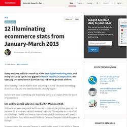 12 illuminating ecommerce stats from January-March 2015