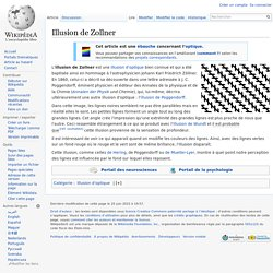 Illusion de Zollner