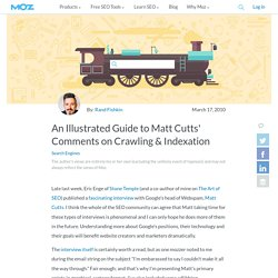An Illustrated Guide to Matt Cutts' Comments on Crawling & Index