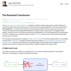 The Illustrated Transformer – Jay Alammar – Visualizing machine learning one concept at a time