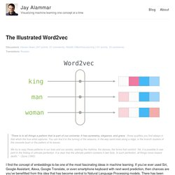 The Illustrated Word2vec – Jay Alammar – Visualizing machine learning one concept at a time
