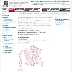 Insee Territoire - Une illustration des usages du recensement : les déplacements domicile-travail