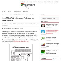 ILLUSTRATION: Beginner's Guide to Peer Review – Frontiers Blog