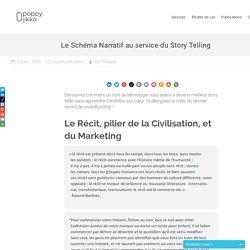 Le Schéma Narratif au service du Story Telling · Poppy Jikko · Illustration, Graphisme et Marketing Agile.