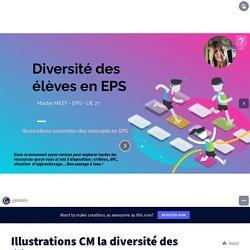 Illustrations CM la diversité des élèves by l.vacaresse on Genially