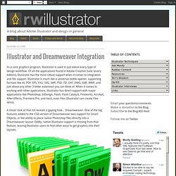 Illustrator and Dreamweaver Integration