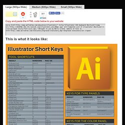 Illustrator CS5 Shortcuts - Complete List [INFOGRAPHIC]
