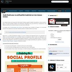 Guide illustré pour un profil parfait et optimisé sur mes réseaux sociaux