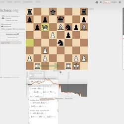 Anon. vs Anon. in Ima3k7OZ : D00 Blackmar-Diemer Gambit: Netherlands Variation