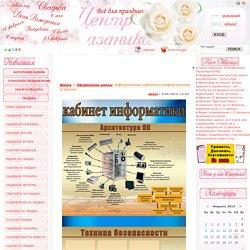Оформление кабинета информатики в школе » Поздравления, приглашения, сценарии, тосты, рамки, открытки, конкурсы для Вас в Центре Праздника!