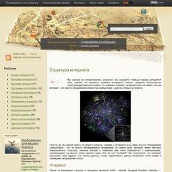 Структура интернета