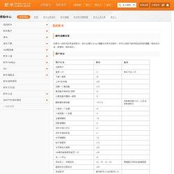 虾米网站使用帮助