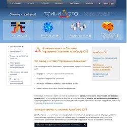Система Управления Знаниями: функциональность