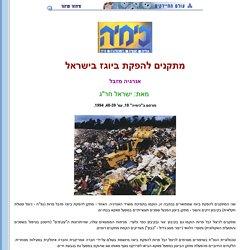 מתקנים להפקת ביוגז בישראל