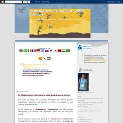 <data:Blog Alfabetización Informacional / Colombia/>
