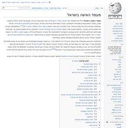 מעמד האישה בישראל
