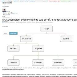Классификация объявлений из соц. сетей. В поисках лучшего решения