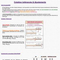 barreau.matthieu.free.fr/cours/ajustements/