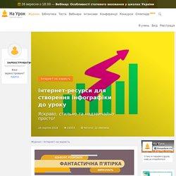 Інтернет-ресурси для створення інфографіки до уроку — Журнал «На Урок»