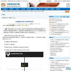 时间轴网站大集合与网页制作组件