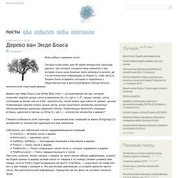 Дерево ван Эмде Боаса / Алгоритмы