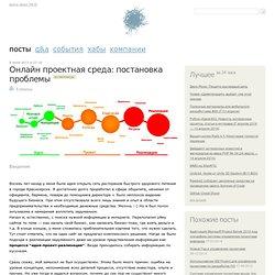 Онлайн проектная среда: постановка проблемы / Стартапы