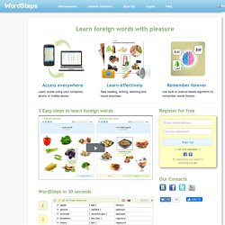 Enrich your vocabulary of foreign words and phrases