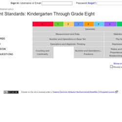 K8 Content Standards