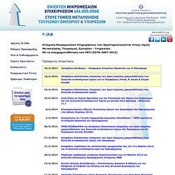 Ενίσχυση Μ.Μ.Ε. που δραστηριοποιούνται στους τομείς Μεταποίησης - Τουρισμού - Εμπορίου - Υπηρεσιών