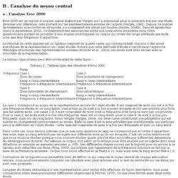 Analyse noyau central EVOC 2000