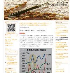 コメの主要輸出国と輸出量:この数年間の変化: 高いお米、安いご飯