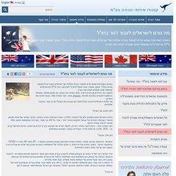 """מה גורם לישראלים לעבור לגור בחו""""ל - קנגורו שירותי הגירה"""