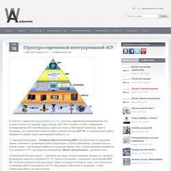 Структура современной интегрированной АСУ