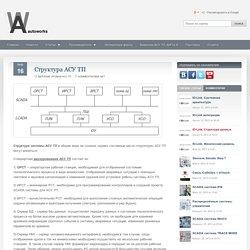 Структура АСУ ТП