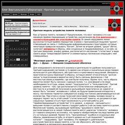 Блог Виртуального Губернатора - Краткая модель устройства памяти человека