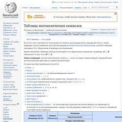 Таблица математических символов