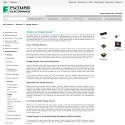 Linear sensor, image sensor chip, Image sensor manufacturers, Cmos image sensors