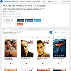 IMDb Top 250 Movies of All Time (2015 Update)
