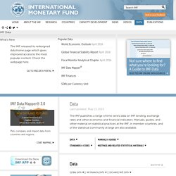 FMI - Data and Statistics