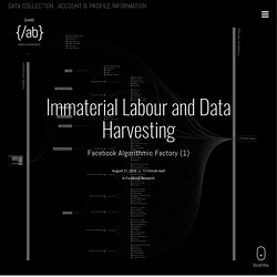 Immaterial Labour and Data Harvesting