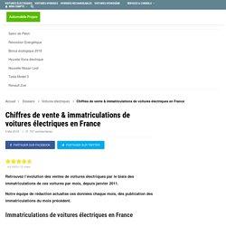 Chiffres des ventes & immatriculations de voitures électriques en France