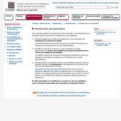 Bases de données - Immatriculer une association