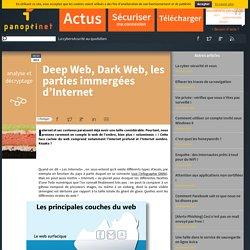 Deep Web, Dark Web, les parties immergées d'Internet
