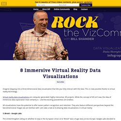 8 Immersive Virtual Reality Data Visualizations - Rock the VizComm