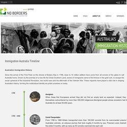 Immigration Australia Timeline