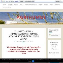Climat – Eau – Immigration : humus, couverts végétaux en appui – Agrihumus