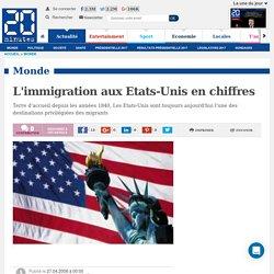L'immigration aux Etats-Unis en chiffres