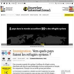 Immigration. Vers quels pays fuient les réfugiés syriens
